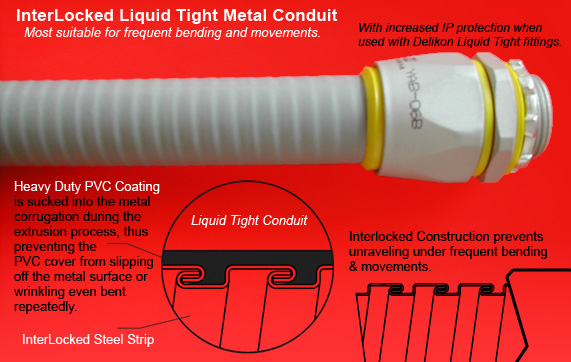 InterLocked Liquid Tight Metal Conduit with Interlocked metal construction